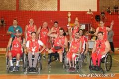 Final do Catarinense 2019